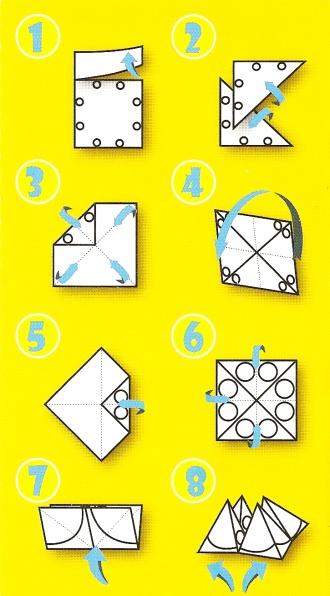 Соберите бумажную гадалку по схеме приведенной на рисунке выше.  В кружочках проставляются числа.